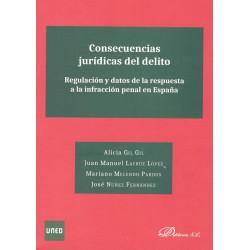 CONSECUENCIAS JURÍDICA DEL DELITO